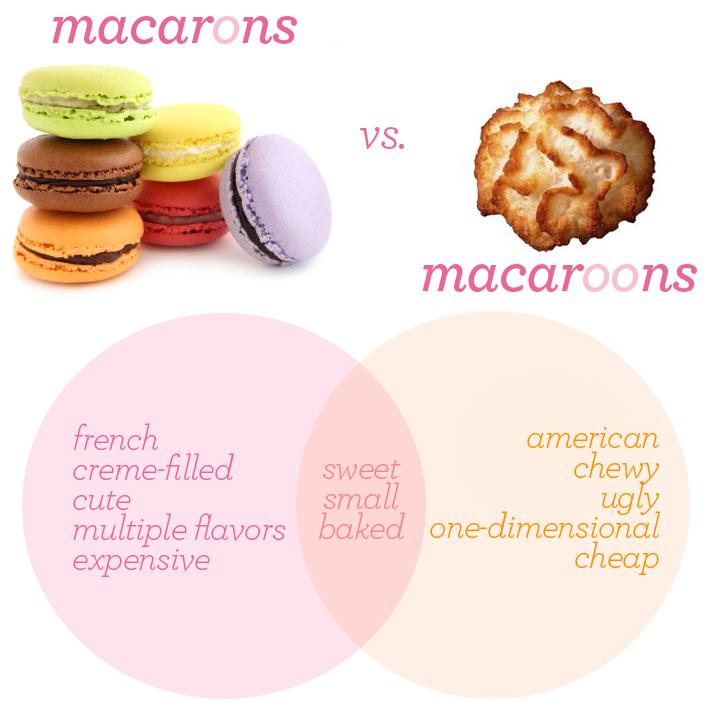 macaronheader